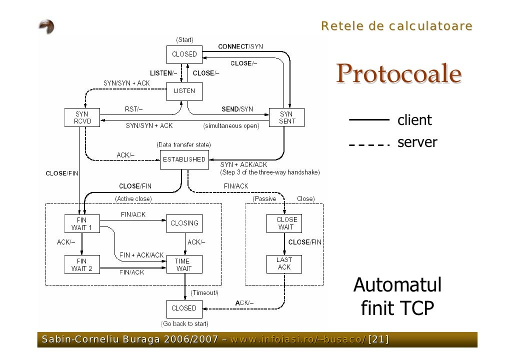 applications of udp in computer networks