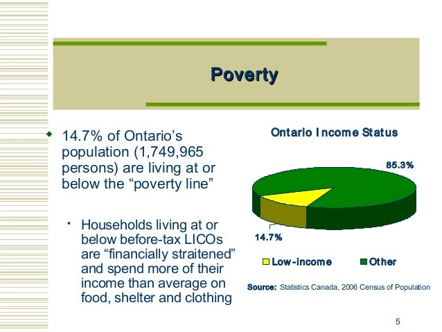 ontario electricity low income application